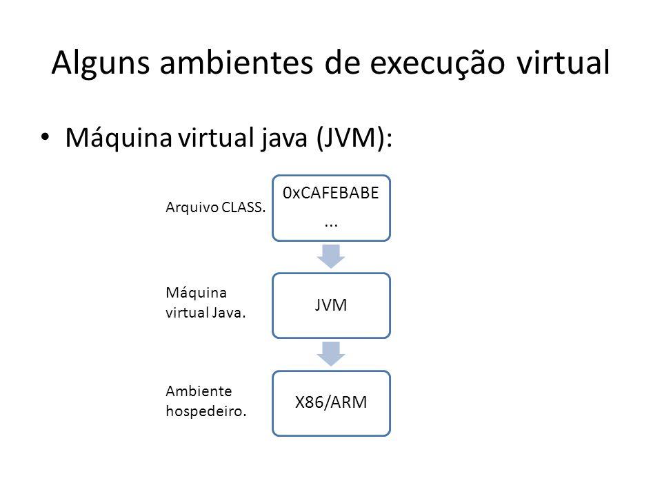Alguns ambientes de execução virtual Máquina virtual java (JVM): 0xCAFEBABE... JVMX86/ARM Arquivo CLASS. Máquina virtual Java. Ambiente hospedeiro.
