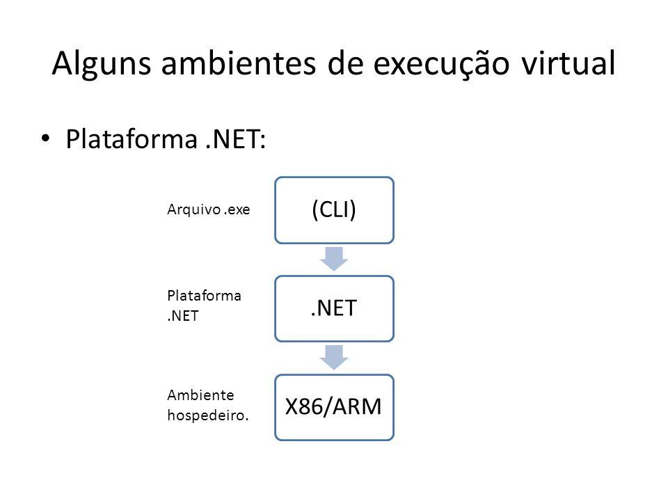 Alguns ambientes de execução virtual Parrot: 0x01 0x0A ParrotX86/ARM Código executável.