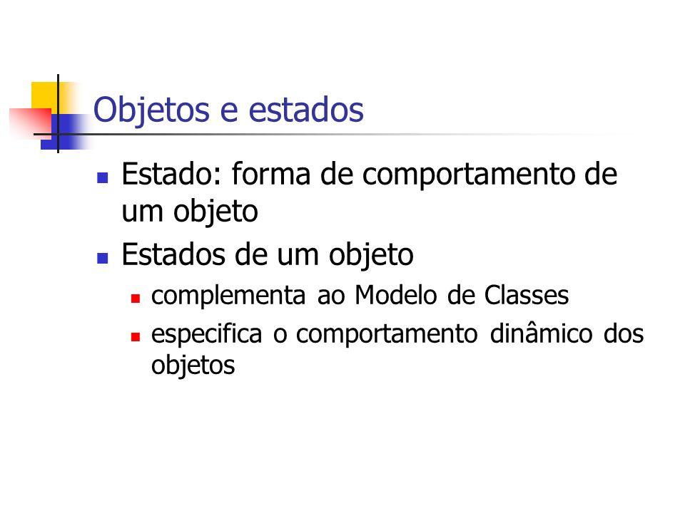 Objetos e estados Estado: forma de comportamento de um objeto Estados de um objeto complementa ao Modelo de Classes especifica o comportamento dinâmic