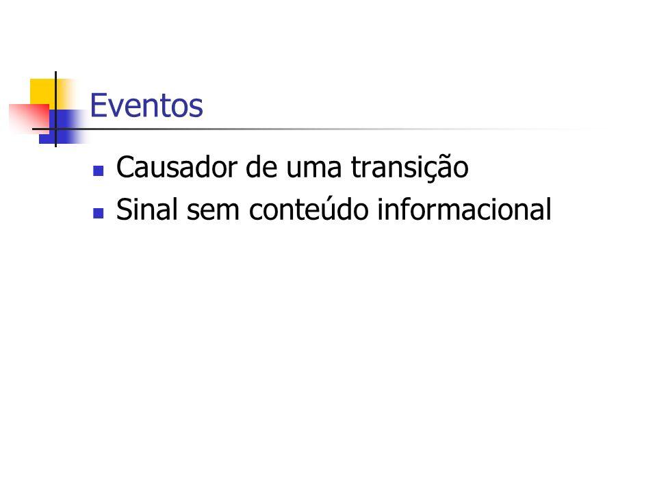Eventos Causador de uma transição Sinal sem conteúdo informacional