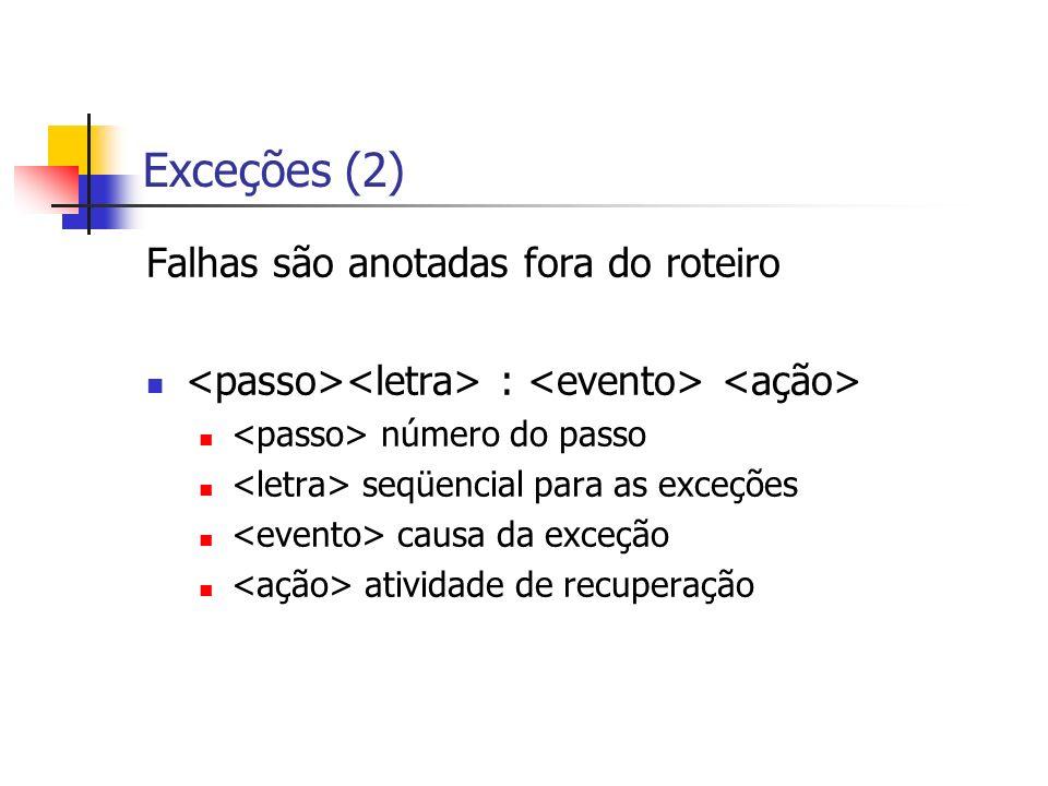 Exceções (2) Falhas são anotadas fora do roteiro : número do passo seqüencial para as exceções causa da exceção atividade de recuperação