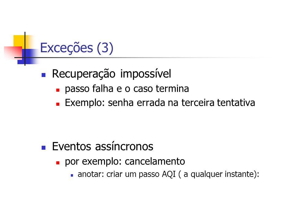 Exceções (3) Recuperação impossível passo falha e o caso termina Exemplo: senha errada na terceira tentativa Eventos assíncronos por exemplo: cancelam