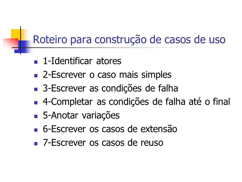 Roteiro para construção de casos de uso 1-Identificar atores 2-Escrever o caso mais simples 3-Escrever as condições de falha 4-Completar as condições de falha até o final 5-Anotar variações 6-Escrever os casos de extensão 7-Escrever os casos de reuso