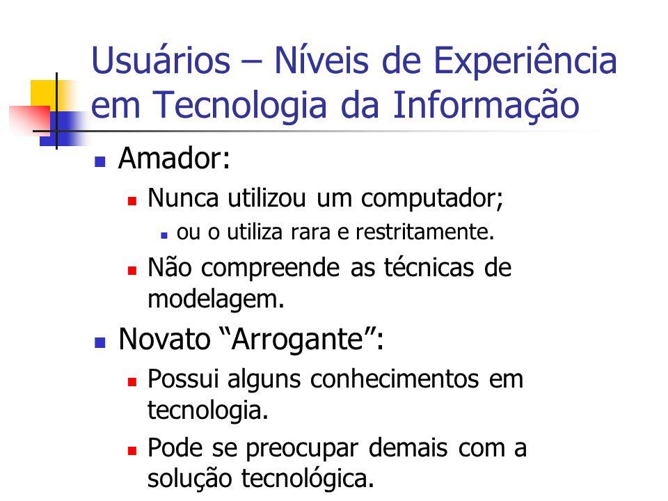 Usuários – Níveis de Experiência em Tecnologia da Informação Amador: Nunca utilizou um computador; ou o utiliza rara e restritamente. Não compreende a
