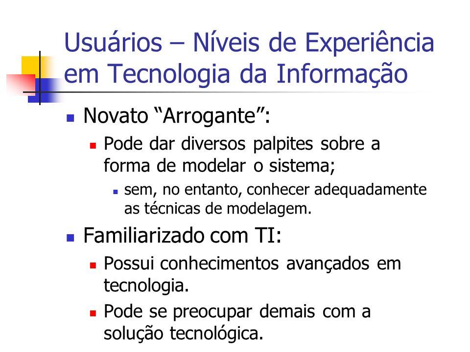 Usuários – Níveis de Experiência em Tecnologia da Informação Novato Arrogante: Pode dar diversos palpites sobre a forma de modelar o sistema; sem, no