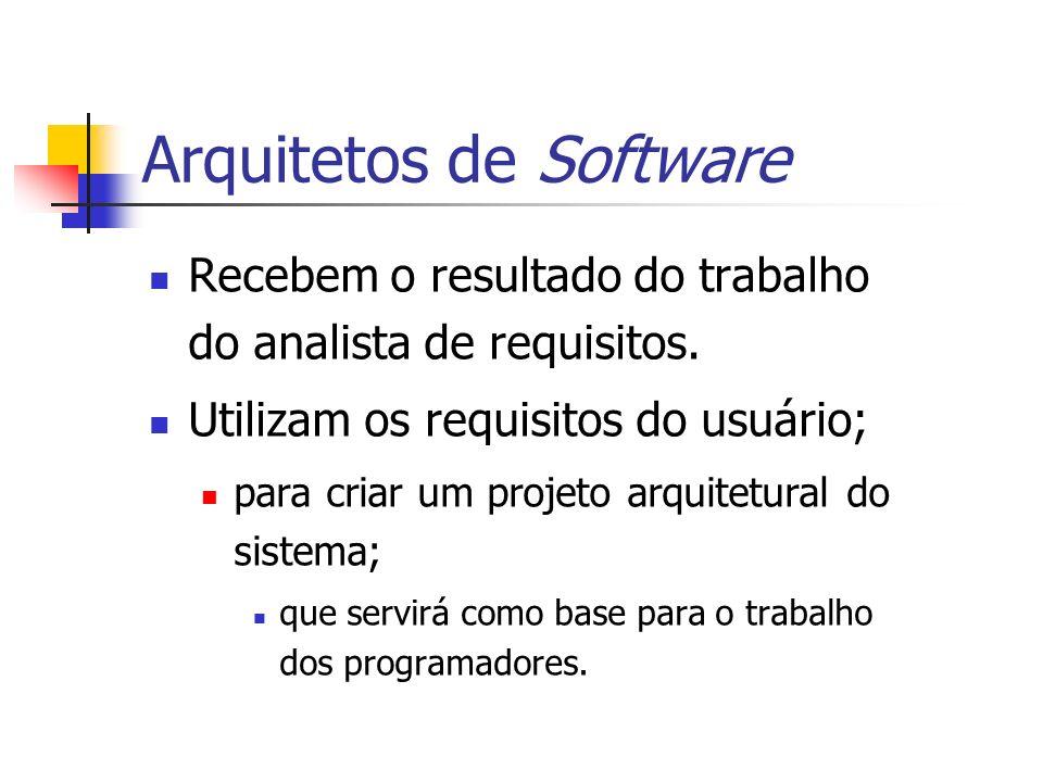 Arquitetos de Software Recebem o resultado do trabalho do analista de requisitos. Utilizam os requisitos do usuário; para criar um projeto arquitetura