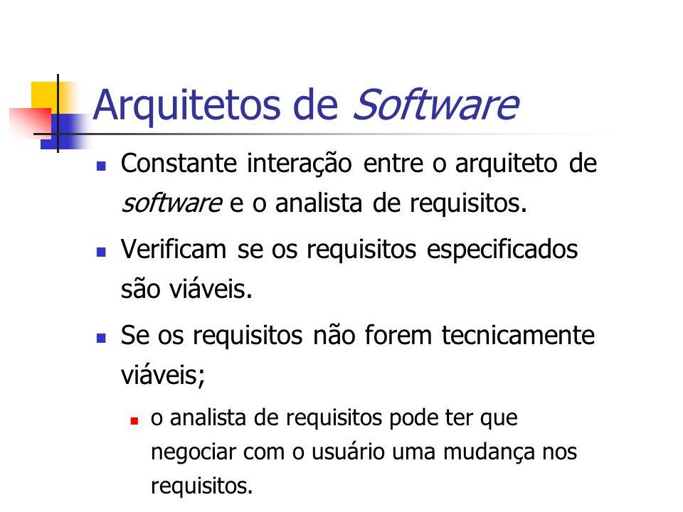 Arquitetos de Software Constante interação entre o arquiteto de software e o analista de requisitos. Verificam se os requisitos especificados são viáv