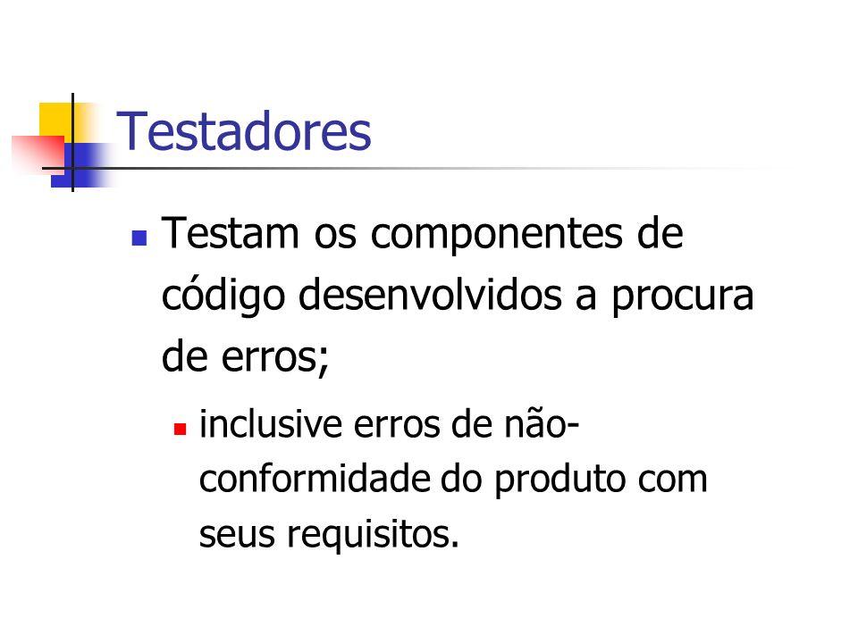 Testadores Testam os componentes de código desenvolvidos a procura de erros; inclusive erros de não- conformidade do produto com seus requisitos.