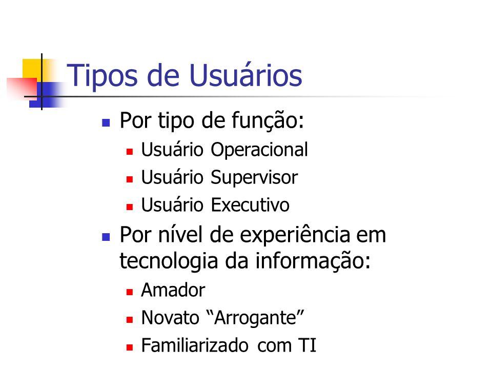 Tipos de Usuários Por tipo de função: Usuário Operacional Usuário Supervisor Usuário Executivo Por nível de experiência em tecnologia da informação: A