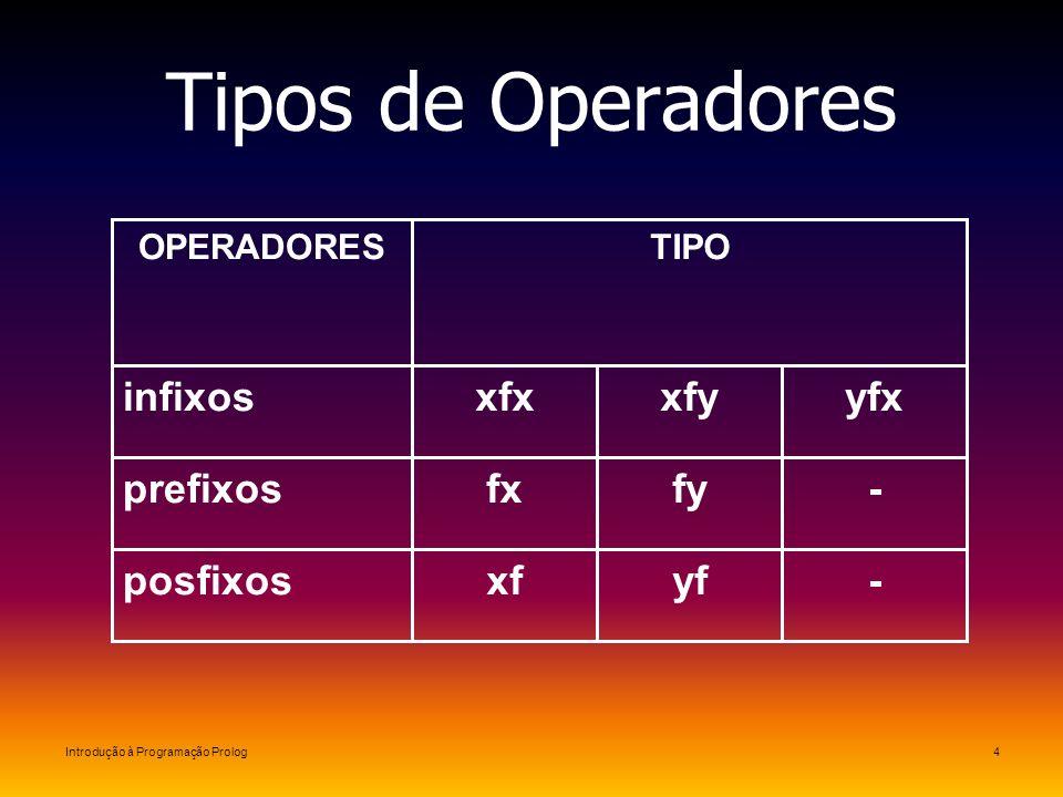 Introdução à Programação Prolog4 Tipos de Operadores -yfxfposfixos -fyfxprefixos yfxxfyxfxinfixos TIPOOPERADORES