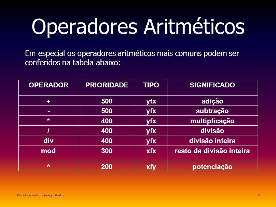 Introdução à Programação Prolog6 Operadores Aritméticos Em especial os operadores aritméticos mais comuns podem ser conferidos na tabela abaixo: poten