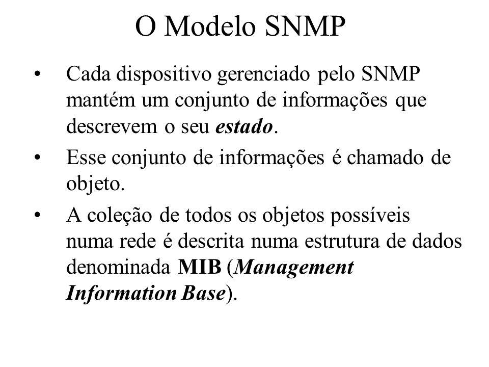 O Modelo SNMP Cada dispositivo gerenciado pelo SNMP mantém um conjunto de informações que descrevem o seu estado. Esse conjunto de informações é chama