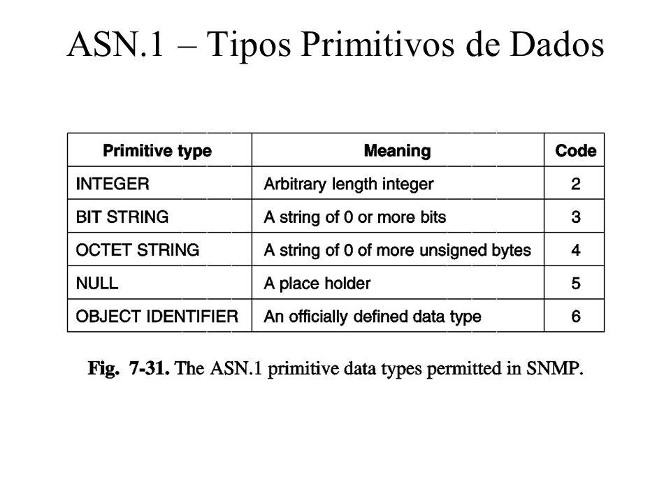ASN.1 – Tipos Primitivos de Dados