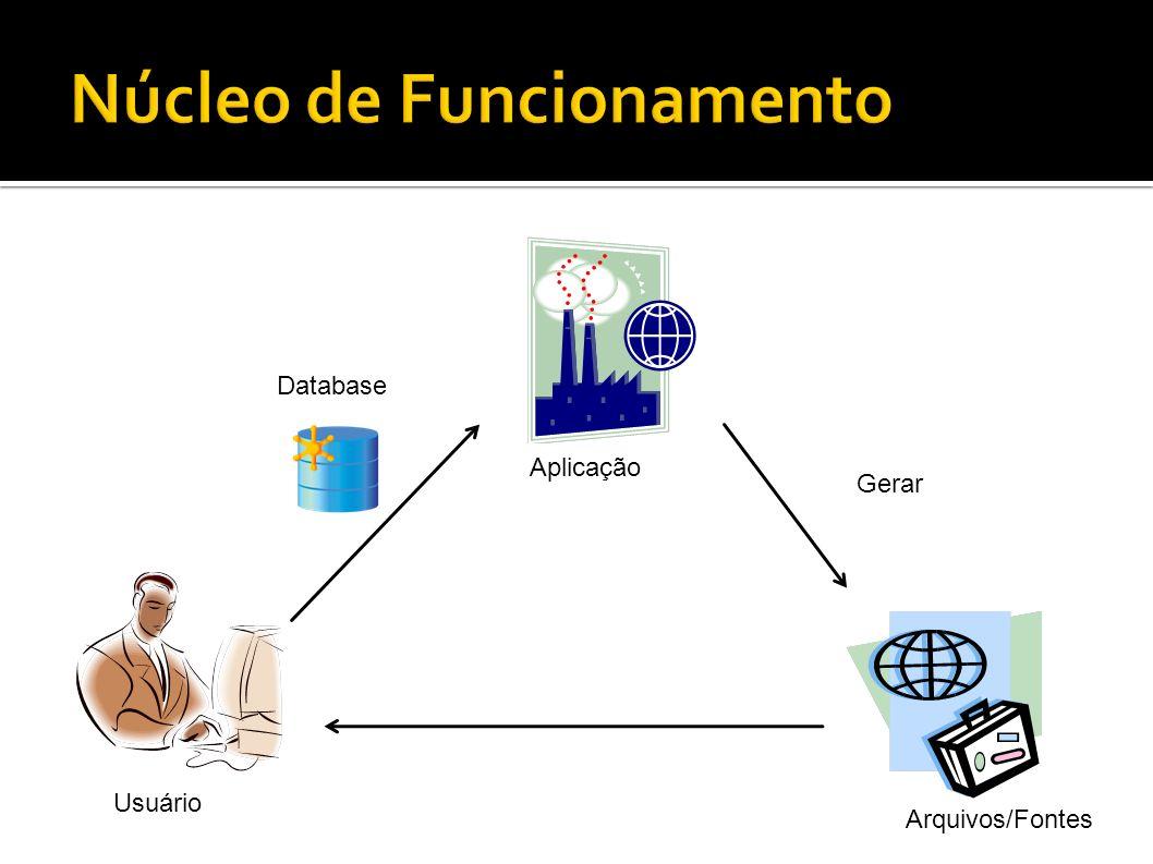 Aplicação Usuário Database Arquivos/Fontes Gerar