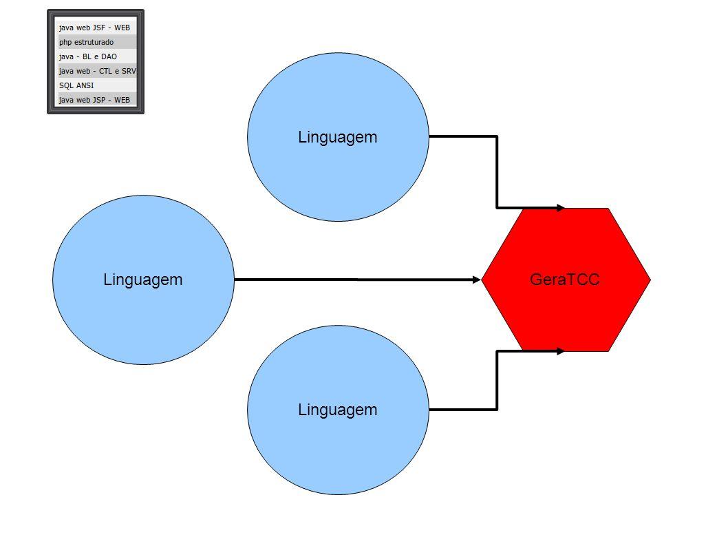 GeraTCC Linguagem