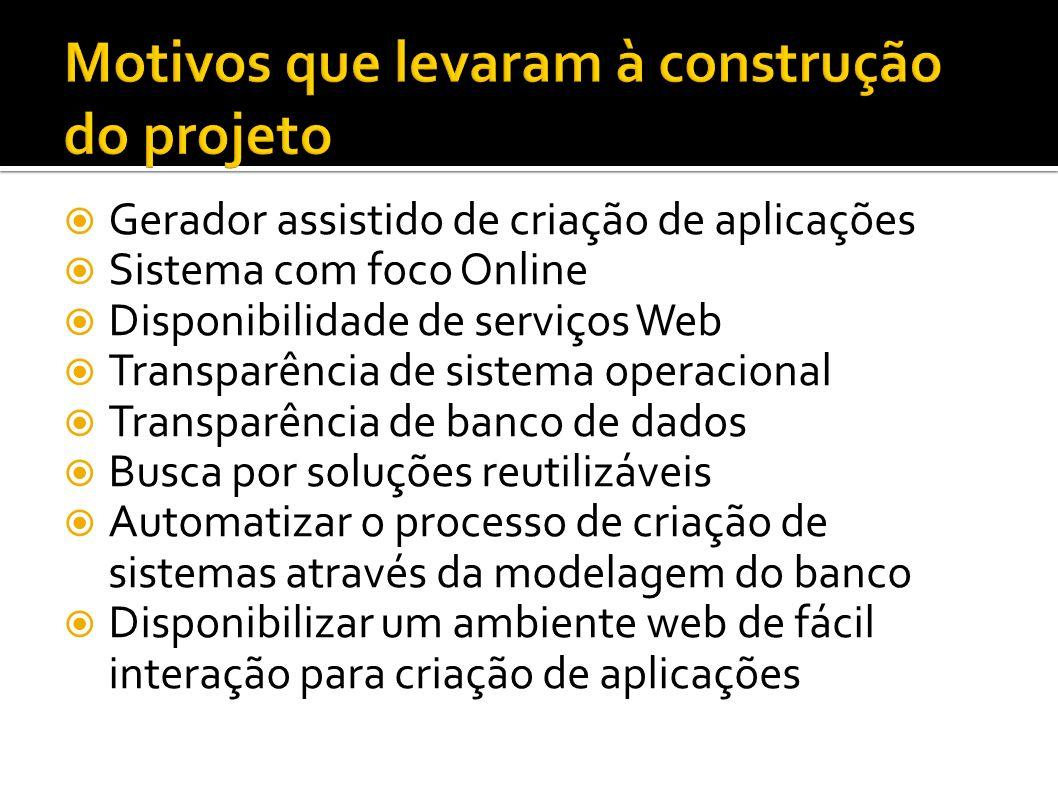 Gerador assistido de criação de aplicações Sistema com foco Online Disponibilidade de serviços Web Transparência de sistema operacional Transparência
