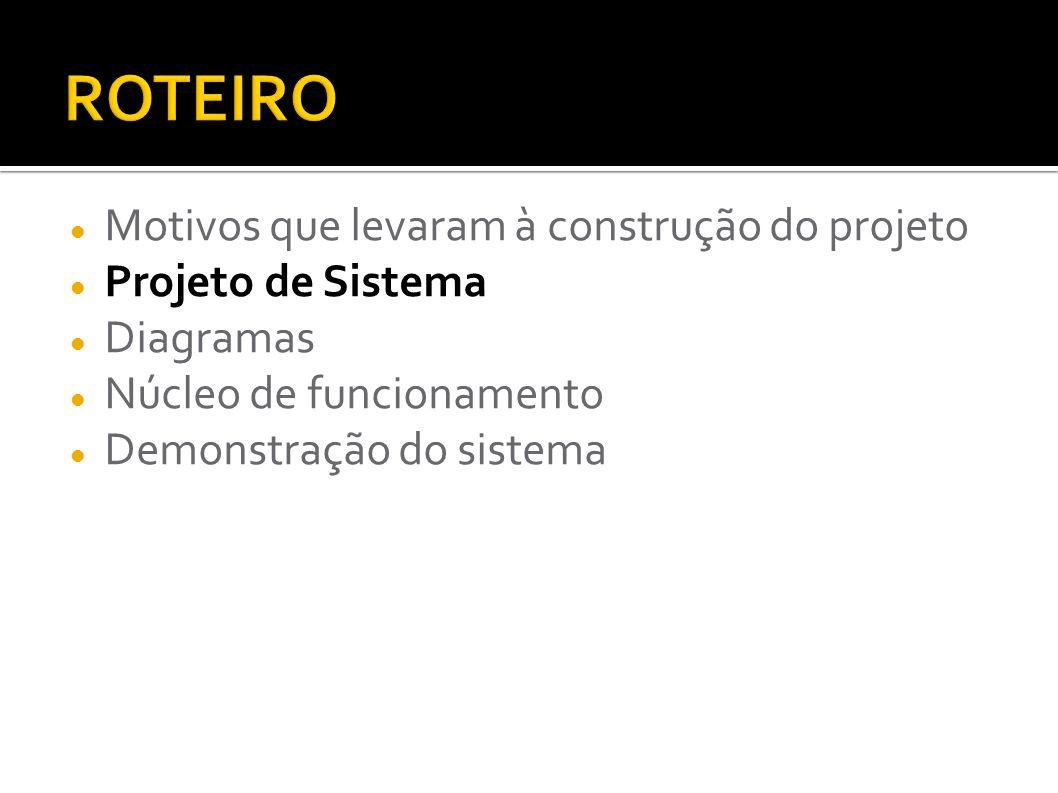 Levantamento de Dados: Nesta fase foram definidos os requisitos funcionais e não- funcionais do sistema Análise do Sistema: Foram definidos os diagramas que comporão o projeto Projeto Implementação Testes