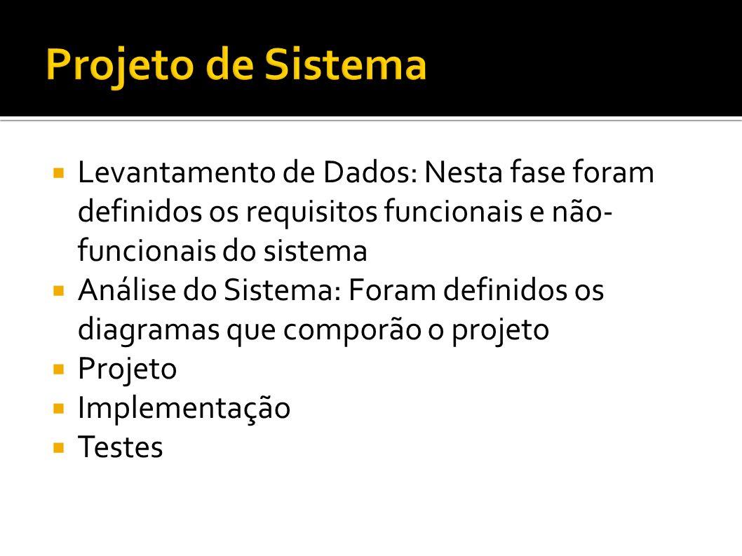 Levantamento de Dados: Nesta fase foram definidos os requisitos funcionais e não- funcionais do sistema Análise do Sistema: Foram definidos os diagram