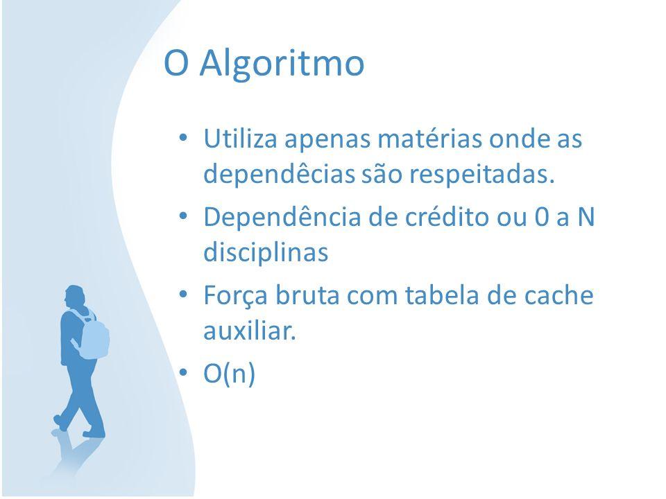 O Algoritmo Utiliza apenas matérias onde as dependêcias são respeitadas. Dependência de crédito ou 0 a N disciplinas Força bruta com tabela de cache a