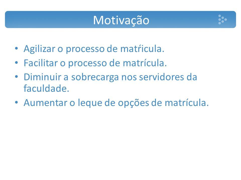 Motivação Agilizar o processo de matŕicula. Facilitar o processo de matrícula. Diminuir a sobrecarga nos servidores da faculdade. Aumentar o leque de