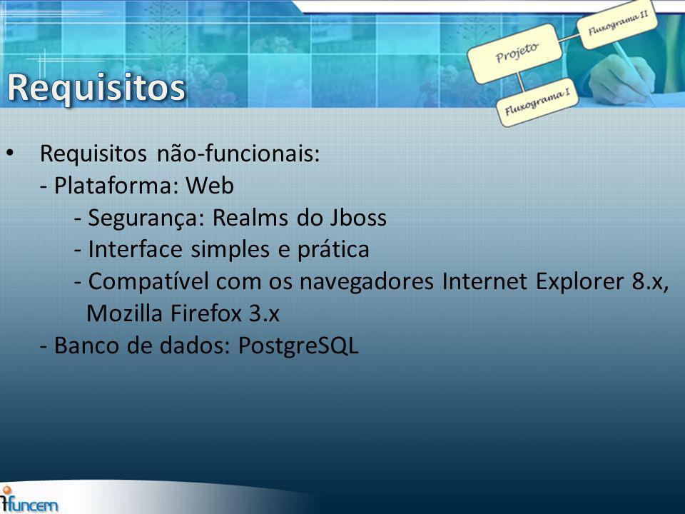 Requisitos não-funcionais: - Plataforma: Web - Segurança: Realms do Jboss - Interface simples e prática - Compatível com os navegadores Internet Explo