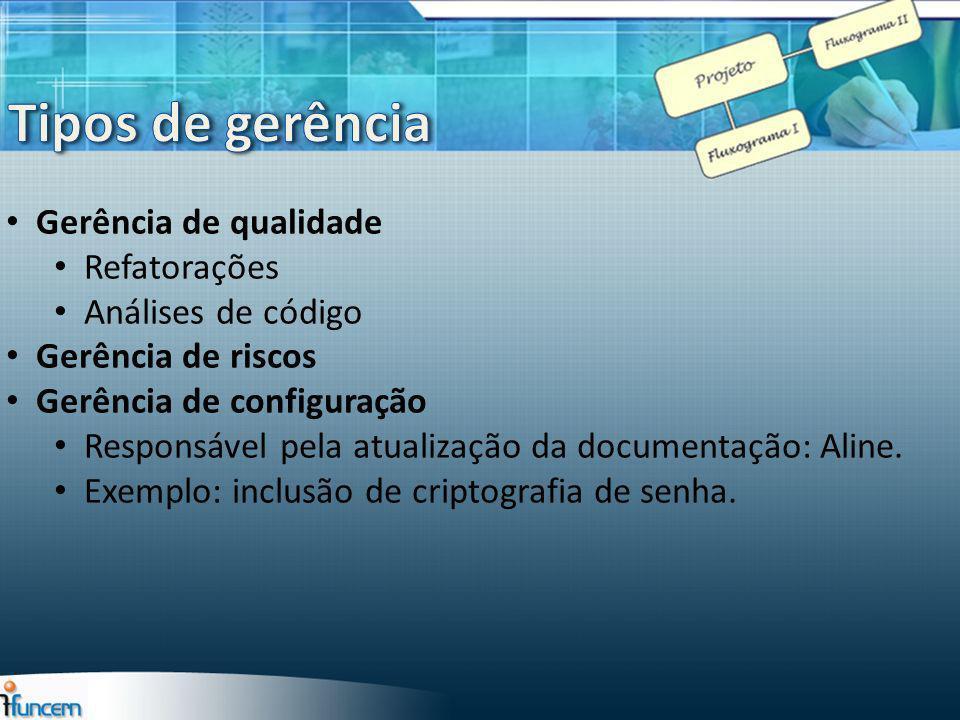 Gerência de qualidade Refatorações Análises de código Gerência de riscos Gerência de configuração Responsável pela atualização da documentação: Aline.