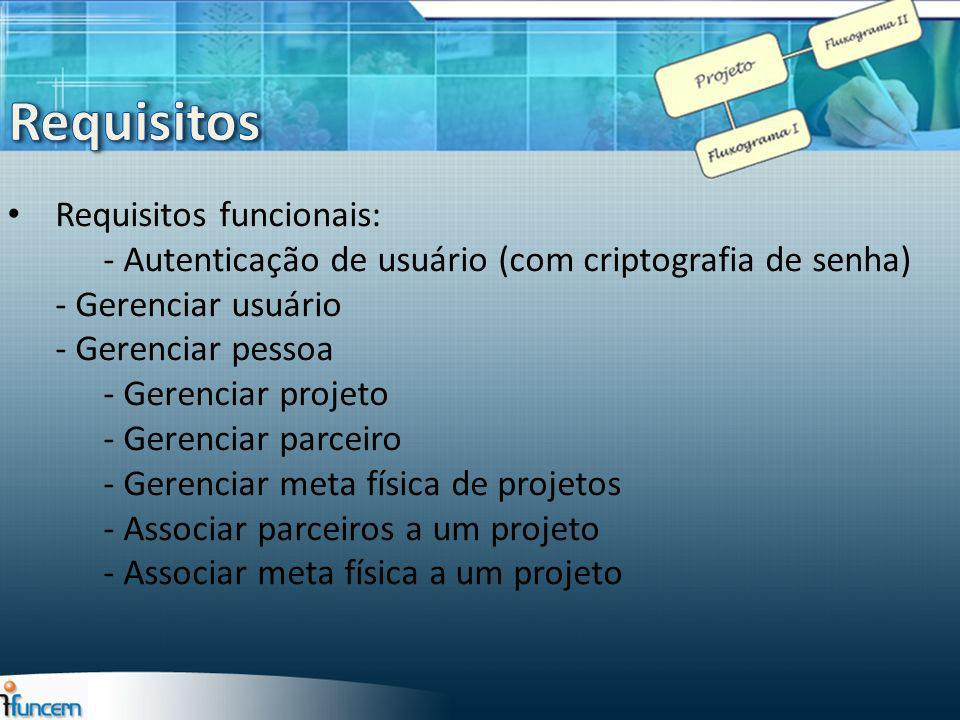 Requisitos funcionais: - Autenticação de usuário (com criptografia de senha) - Gerenciar usuário - Gerenciar pessoa - Gerenciar projeto - Gerenciar pa