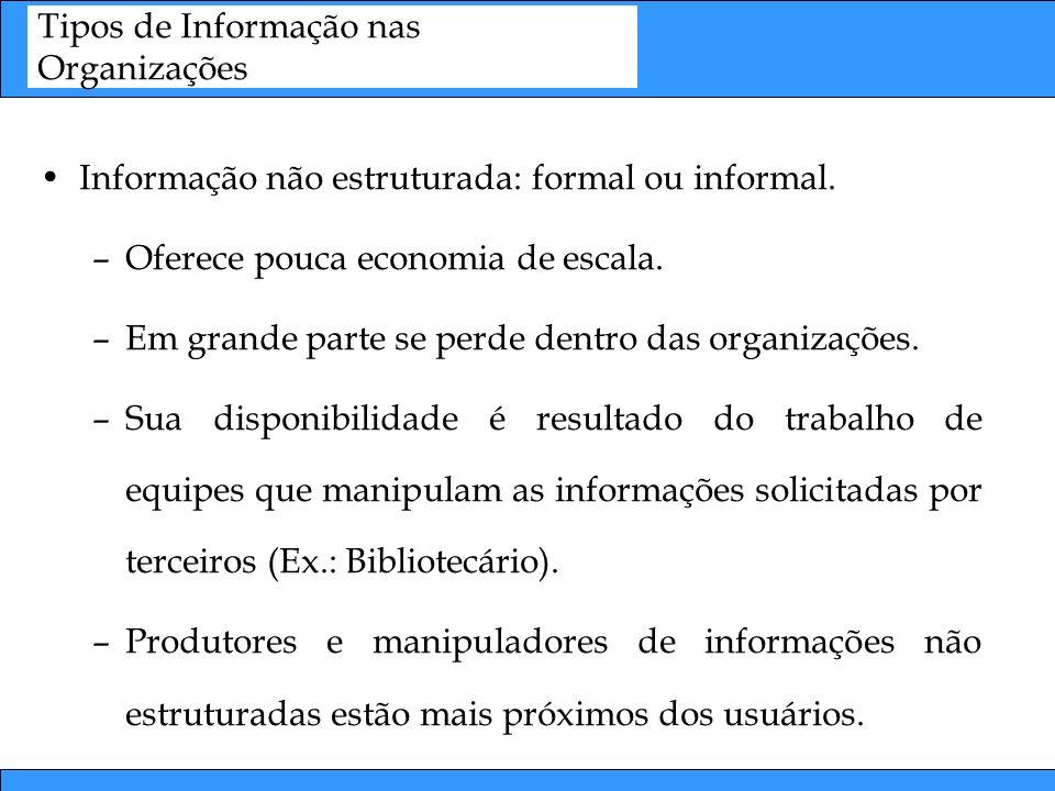 Tipos de Informação nas Organizações Informação não estruturada: formal ou informal. –Oferece pouca economia de escala. –Em grande parte se perde dent