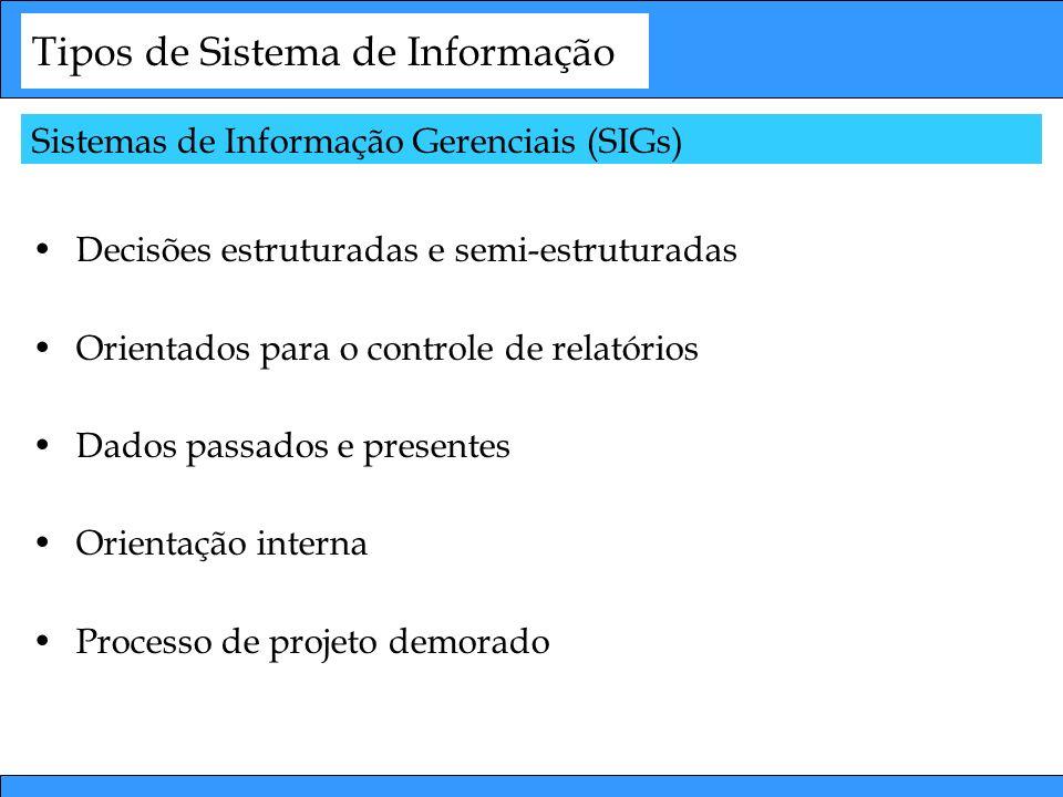 Tipos de Sistema de Informação Decisões estruturadas e semi-estruturadas Orientados para o controle de relatórios Dados passados e presentes Orientaçã