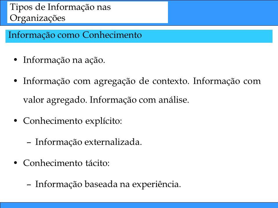 Tipos de Informação nas Organizações Informação na ação. Informação com agregação de contexto. Informação com valor agregado. Informação com análise.