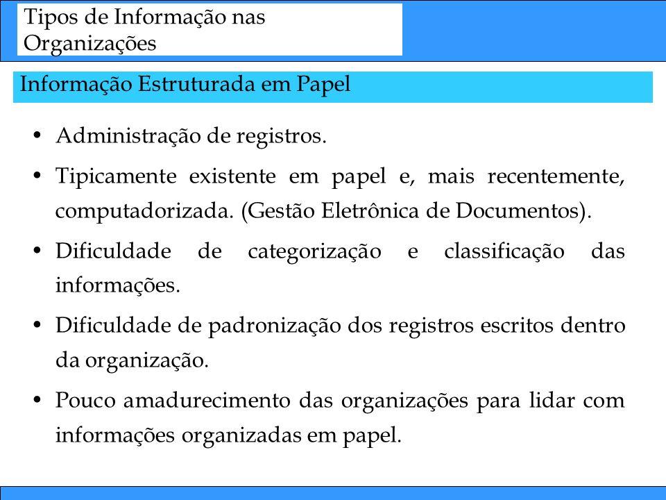 Tipos de Informação nas Organizações Administração de registros. Tipicamente existente em papel e, mais recentemente, computadorizada. (Gestão Eletrôn