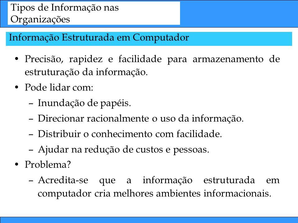 Tipos de Informação nas Organizações Precisão, rapidez e facilidade para armazenamento de estruturação da informação. Pode lidar com: –Inundação de pa