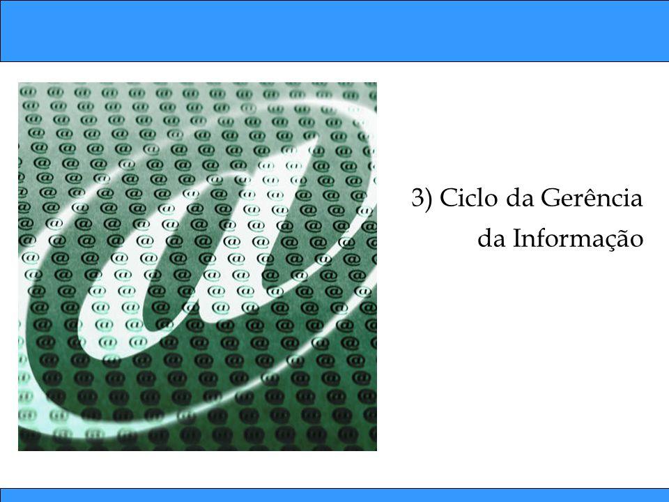 3) Ciclo da Gerência da Informação