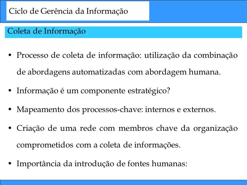 Ciclo de Gerência da Informação Coleta de Informação Processo de coleta de informação: utilização da combinação de abordagens automatizadas com aborda