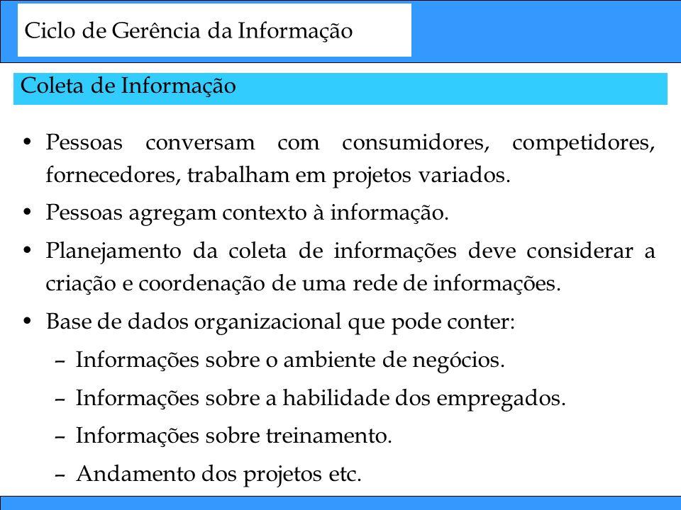 Ciclo de Gerência da Informação Coleta de Informação Pessoas conversam com consumidores, competidores, fornecedores, trabalham em projetos variados. P