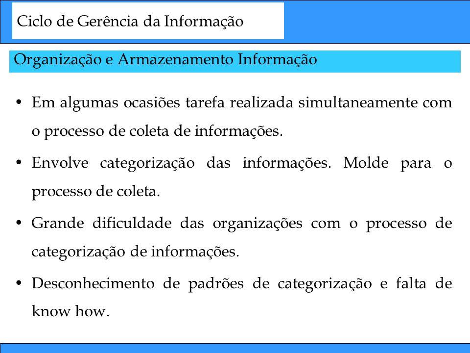 Ciclo de Gerência da Informação Organização e Armazenamento Informação Em algumas ocasiões tarefa realizada simultaneamente com o processo de coleta d