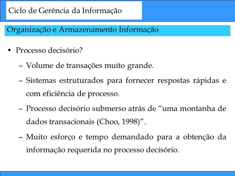 Ciclo de Gerência da Informação Organização e Armazenamento Informação Processo decisório? –Volume de transações muito grande. –Sistemas estruturados