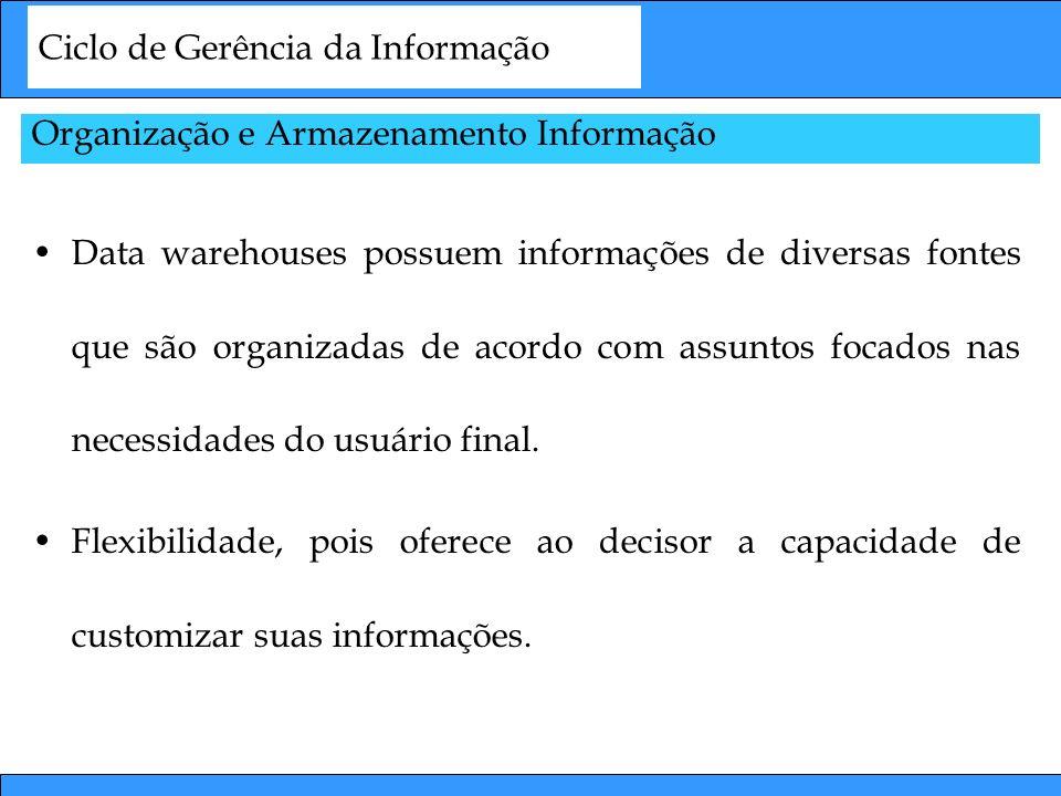 Ciclo de Gerência da Informação Organização e Armazenamento Informação Data warehouses possuem informações de diversas fontes que são organizadas de a