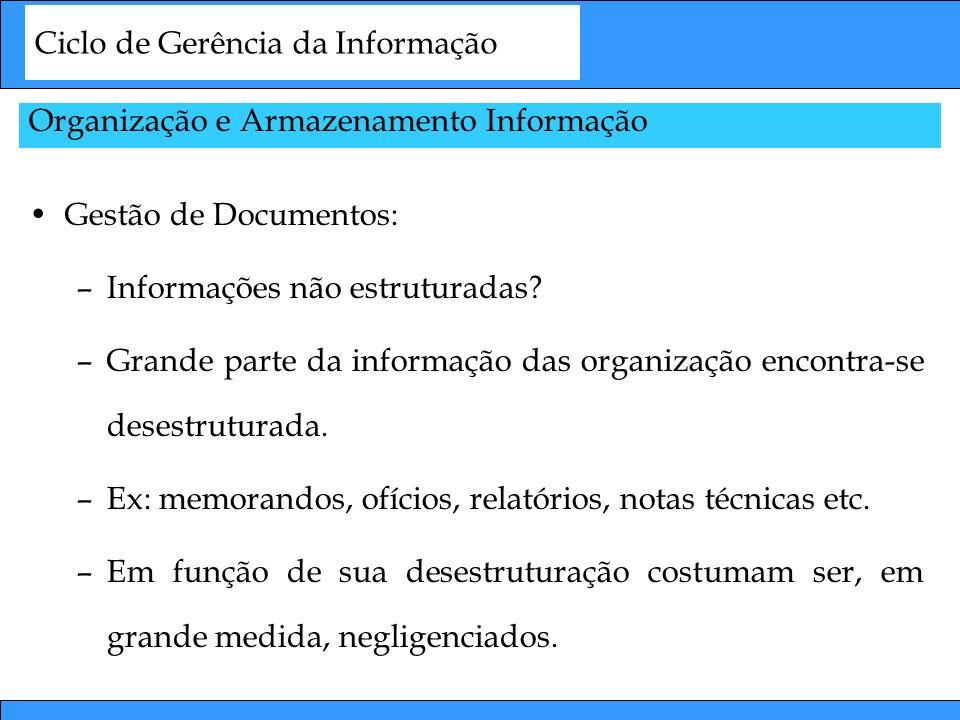 Ciclo de Gerência da Informação Organização e Armazenamento Informação Gestão de Documentos: –Informações não estruturadas? –Grande parte da informaçã