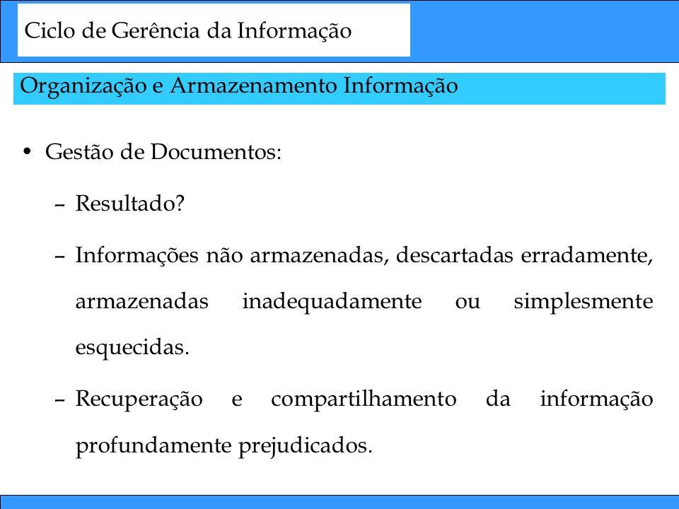 Ciclo de Gerência da Informação Organização e Armazenamento Informação Gestão de Documentos: –Resultado? –Informações não armazenadas, descartadas err