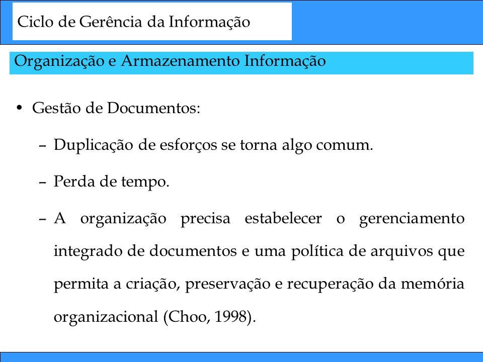 Ciclo de Gerência da Informação Organização e Armazenamento Informação Gestão de Documentos: –Duplicação de esforços se torna algo comum. –Perda de te