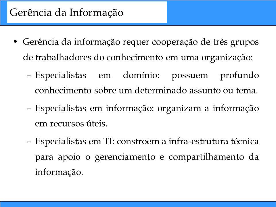Gerência da Informação Gerência da informação requer cooperação de três grupos de trabalhadores do conhecimento em uma organização: –Especialistas em