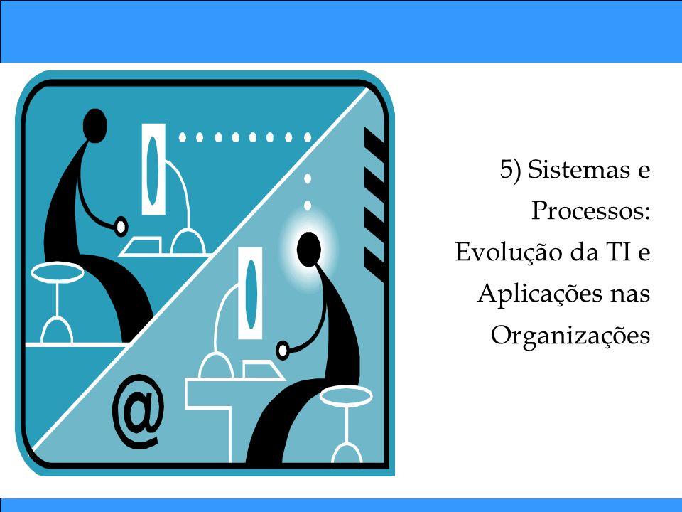 5) Sistemas e Processos: Evolução da TI e Aplicações nas Organizações