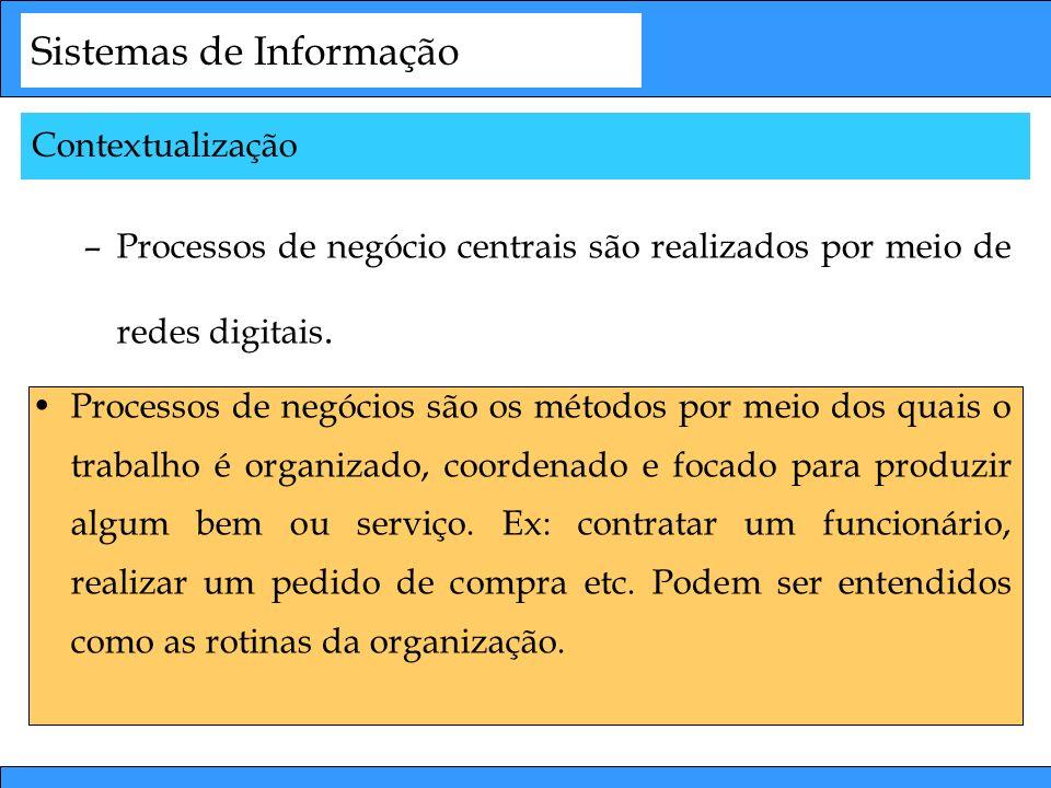 Sistemas de Informação –Processos de negócio centrais são realizados por meio de redes digitais. Processos de negócios são os métodos por meio dos qua