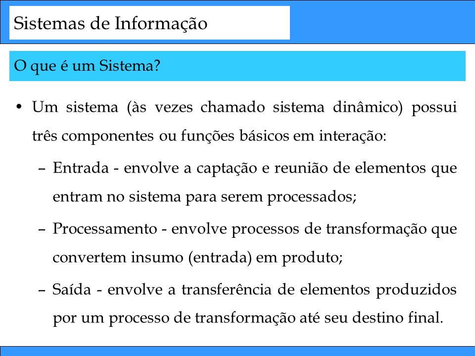 Sistemas de Informação Um sistema (às vezes chamado sistema dinâmico) possui três componentes ou funções básicos em interação: –Entrada - envolve a ca