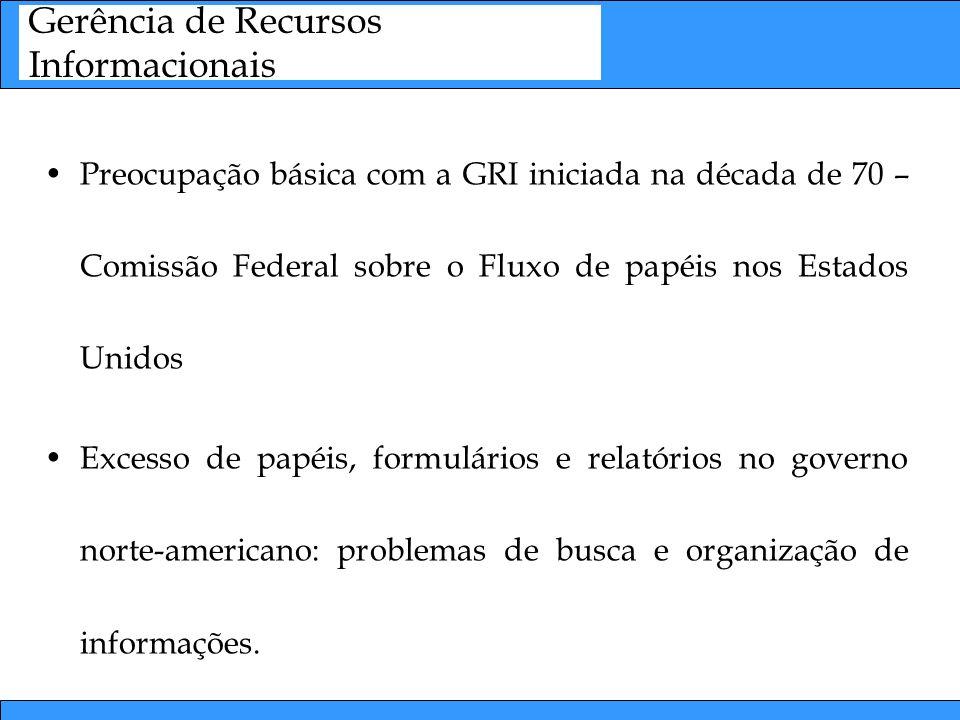Preocupação básica com a GRI iniciada na década de 70 – Comissão Federal sobre o Fluxo de papéis nos Estados Unidos Excesso de papéis, formulários e r