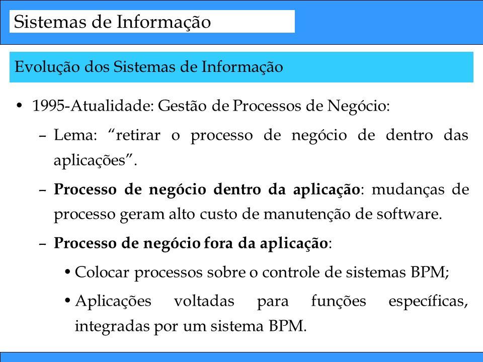 Sistemas de Informação 1995-Atualidade: Gestão de Processos de Negócio: –Lema: retirar o processo de negócio de dentro das aplicações. – Processo de n