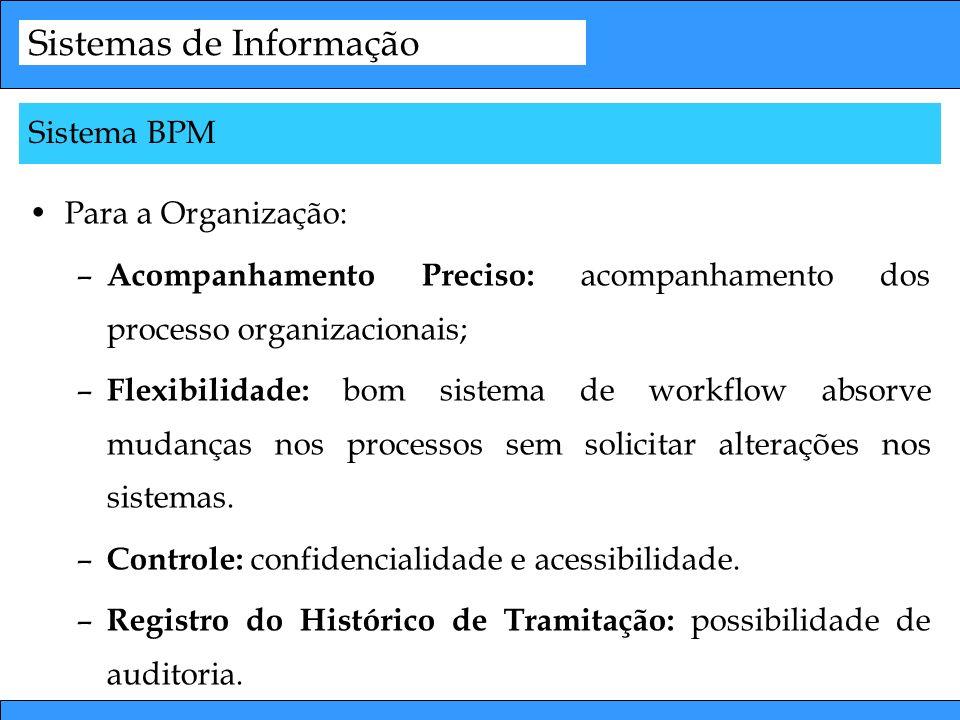Sistemas de Informação Para a Organização: – Acompanhamento Preciso: acompanhamento dos processo organizacionais; – Flexibilidade: bom sistema de work