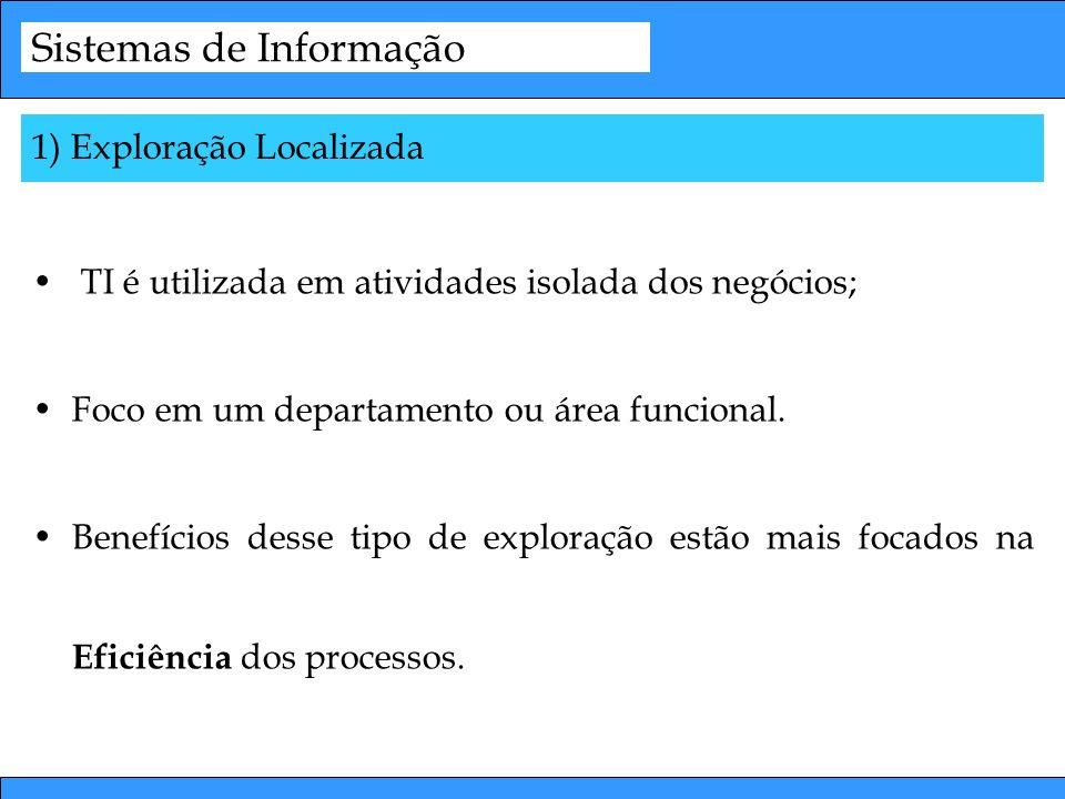 Sistemas de Informação TI é utilizada em atividades isolada dos negócios; Foco em um departamento ou área funcional. Benefícios desse tipo de exploraç