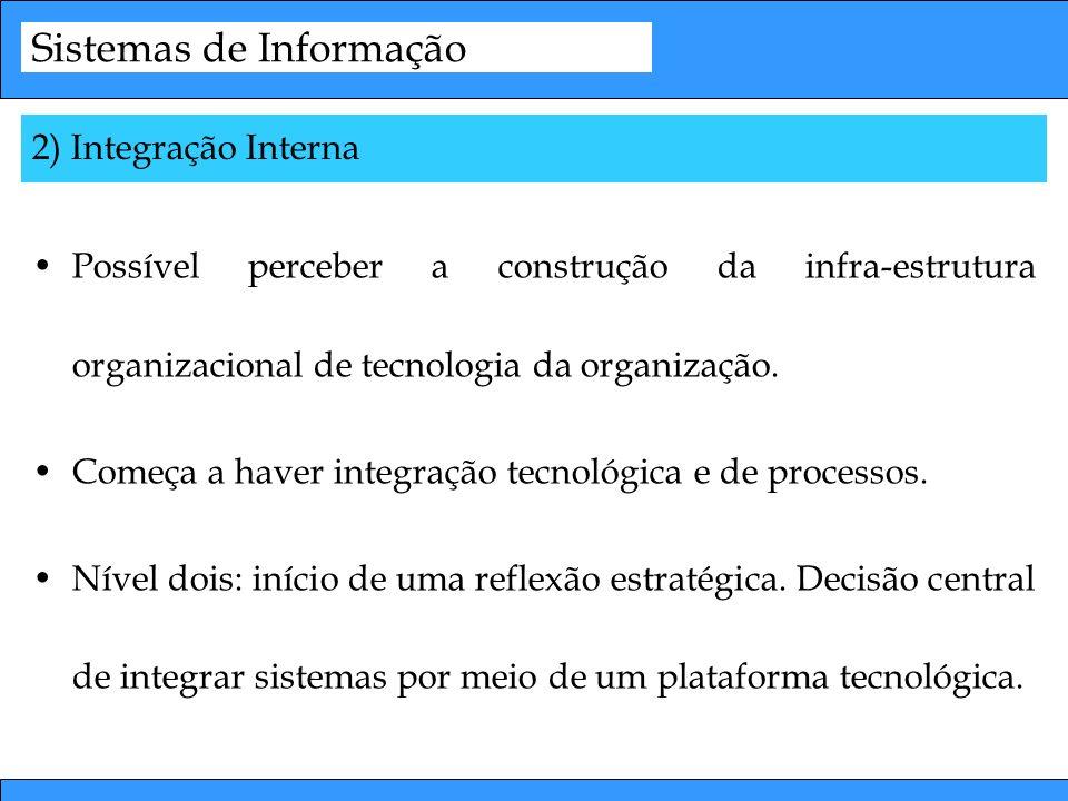 Sistemas de Informação Possível perceber a construção da infra-estrutura organizacional de tecnologia da organização. Começa a haver integração tecnol